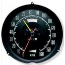 Compteur de vitesse 160mph
