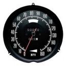 Compteur de vitesse 180mph